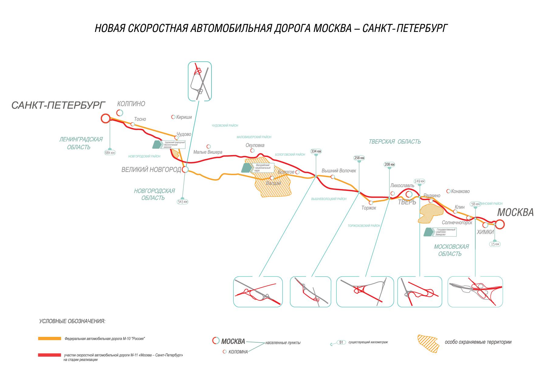 схема дороги москва-туапсе